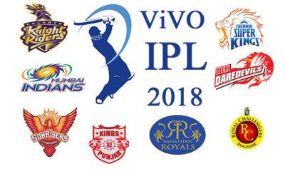 VIVO IPL Schedule 2018 Date, Time, Venue, Fixtures *IPL Season 11*