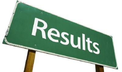 Degree Course Result of Kerala University Declared; Check @ exams.keralauniversity.ac.in